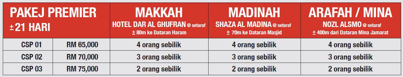 Pakej Haji 2020 CSHolidays